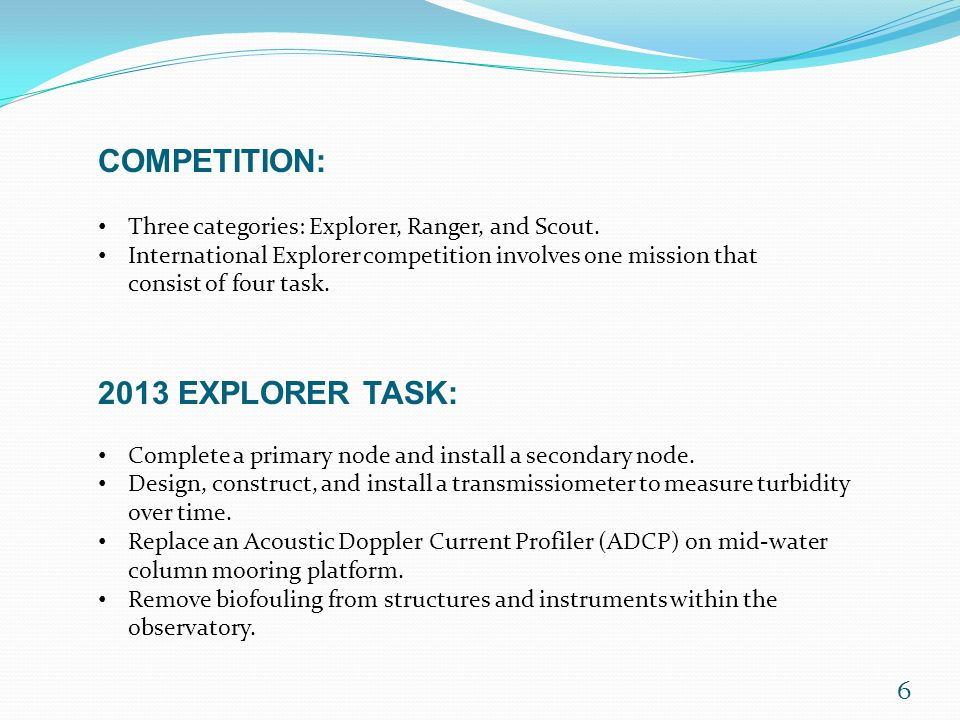 6 COMPETITION: Three categories: Explorer, Ranger, and Scout.