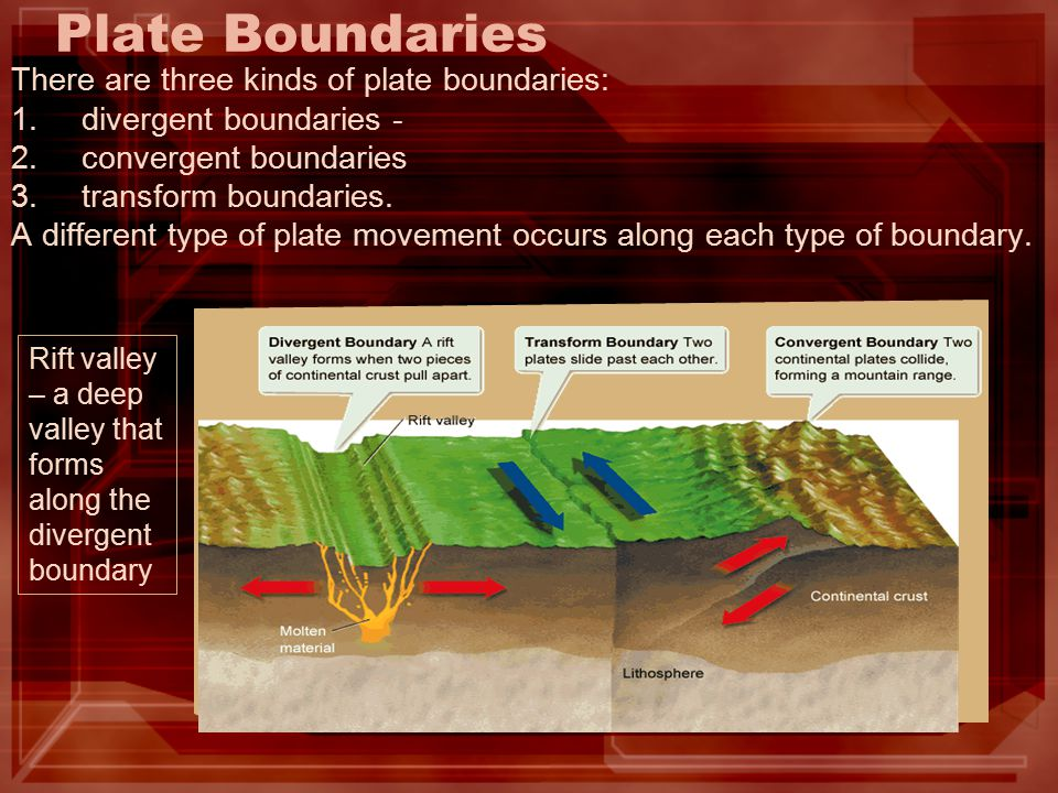 Plate Boundaries There are three kinds of plate boundaries: 1.divergent boundaries - 2.convergent boundaries 3.transform boundaries. A different type