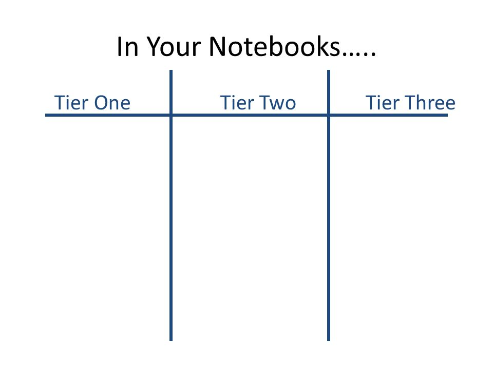 In Your Notebooks….. Tier One Tier Two Tier Three