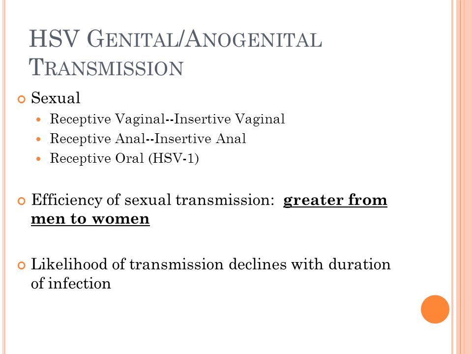 HSV G ENITAL /A NOGENITAL T RANSMISSION Sexual Receptive Vaginal--Insertive Vaginal Receptive Anal--Insertive Anal Receptive Oral (HSV-1) Efficiency o