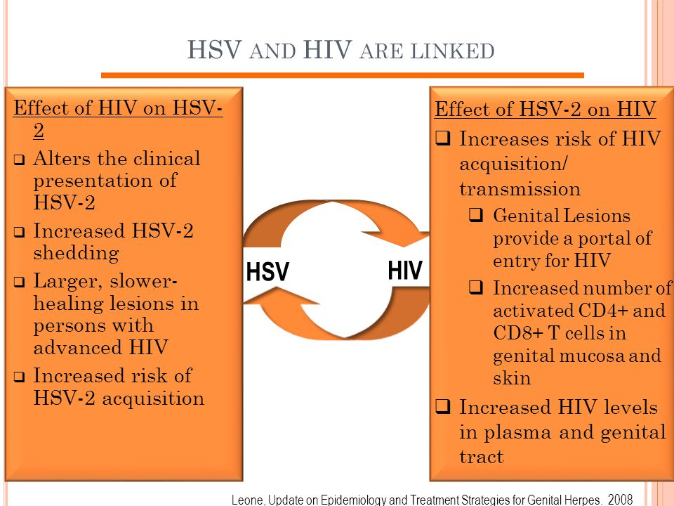 HSV AND HIV ARE LINKED Effect of HIV on HSV- 2  Alters the clinical presentation of HSV-2  Increased HSV-2 shedding  Larger, slower- healing lesion