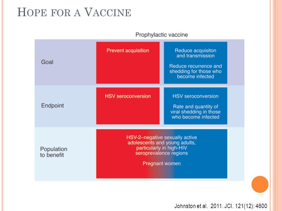 H OPE FOR A V ACCINE Johnston et al. 2011. JCI. 121(12): 4600