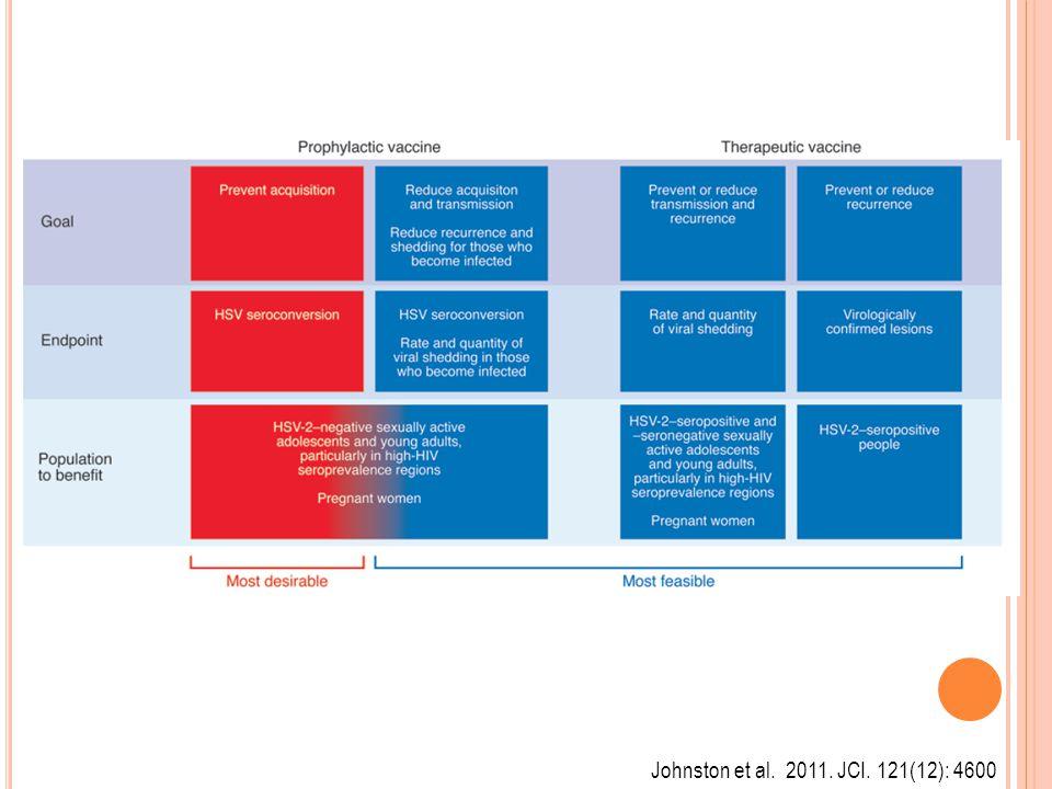 Johnston et al. 2011. JCI. 121(12): 4600