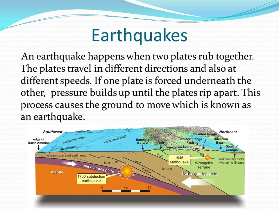 Earthquakes An earthquake happens when two plates rub together.