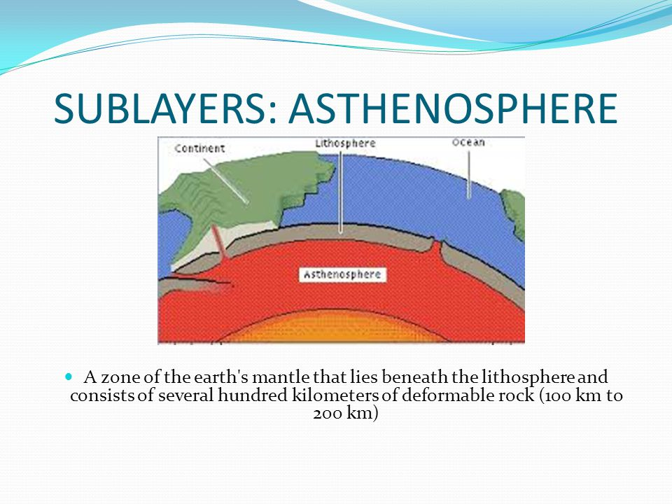 SUBLAYERS: ASTHENOSPHERE A zone of the earth s mantle that lies beneath the lithosphere and consists of several hundred kilometers of deformable rock (100 km to 200 km)
