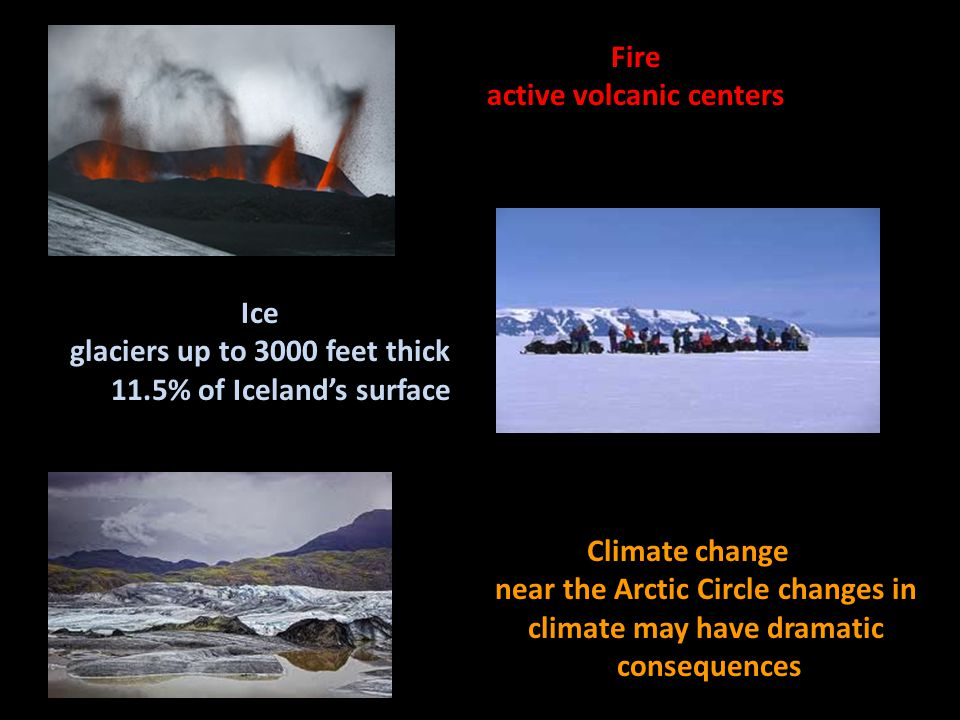 Climate change near the Arctic Circle changes in climate may have dramatic consequences Fire active volcanic centers Ice glaciers up to 3000 feet thick 11.5% of Iceland's surface