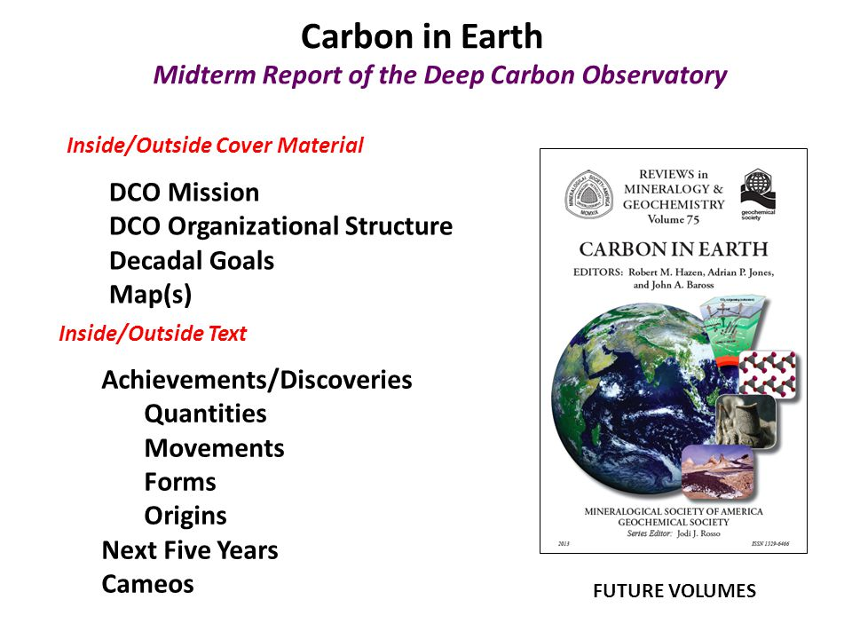 Carbon in Earth Midterm Report of the Deep Carbon Observatory Inside/Outside Cover Material DCO Mission DCO Organizational Structure Decadal Goals Map(s) Inside/Outside Text Achievements/Discoveries Quantities Movements Forms Origins Next Five Years Cameos FUTURE VOLUMES