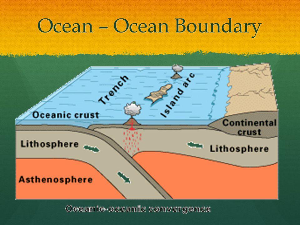 Ocean – Ocean Boundary