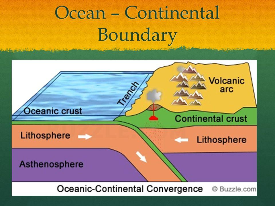Ocean – Continental Boundary