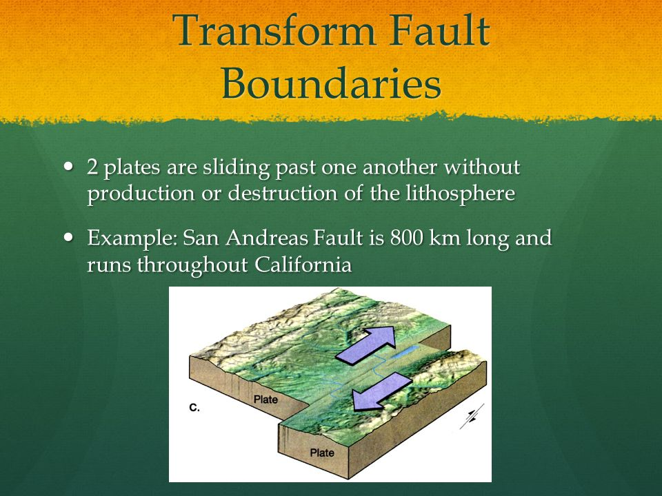 Transform Fault Boundaries 2 plates are sliding past one another without production or destruction of the lithosphere 2 plates are sliding past one an