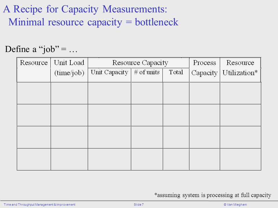 Slide 7Time and Throughput Management & Improvement© Van Mieghem A Recipe for Capacity Measurements: Minimal resource capacity = bottleneck *assuming system is processing at full capacity Define a job = …