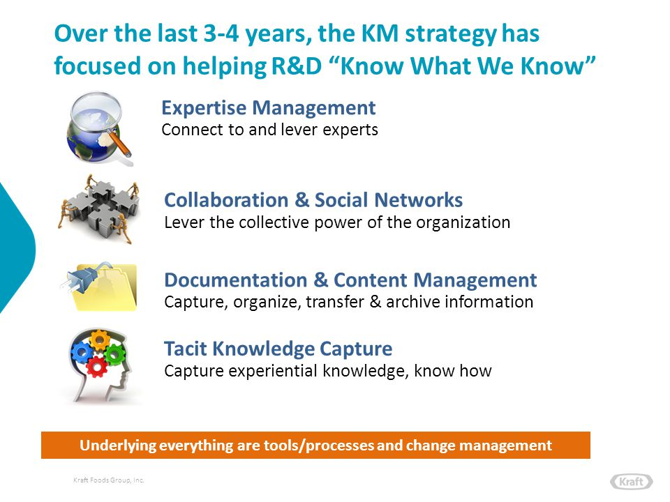 """Kraft Foods Group, Inc. Over the last 3-4 years, the KM strategy has focused on helping R&D """"Know What We Know"""" 10 Expertise Management Connect to and"""