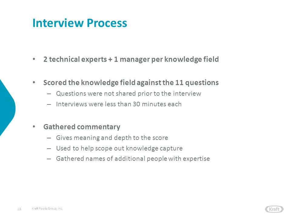 Kraft Foods Group, Inc. Interview Process 2 technical experts + 1 manager per knowledge field Scored the knowledge field against the 11 questions – Qu
