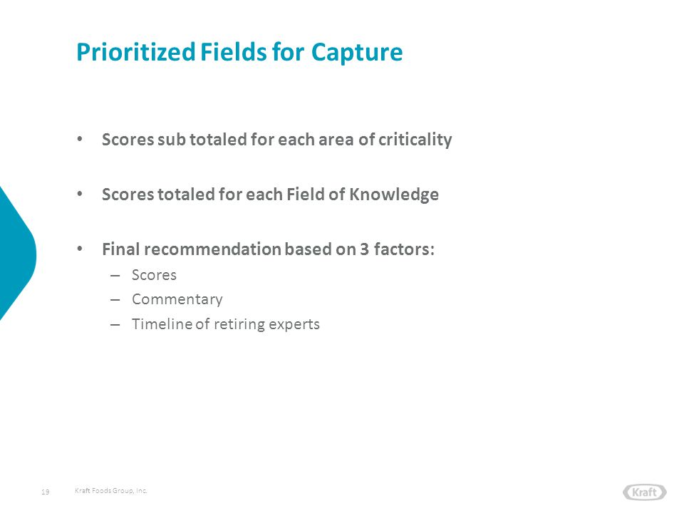 Kraft Foods Group, Inc. Prioritized Fields for Capture 19 Scores sub totaled for each area of criticality Scores totaled for each Field of Knowledge F