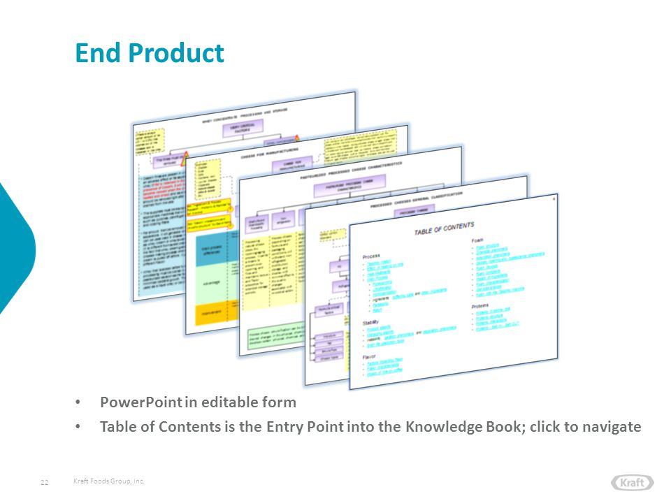Kraft Foods Group, Inc. End Product PowerPoint in editable form Table of Contents is the Entry Point into the Knowledge Book; click to navigate 22