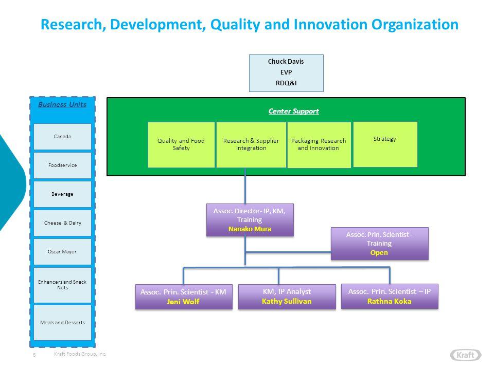 Kraft Foods Group, Inc. 6 Business Units Research, Development, Quality and Innovation Organization Chuck Davis EVP RDQ&I Canada Research & Supplier I