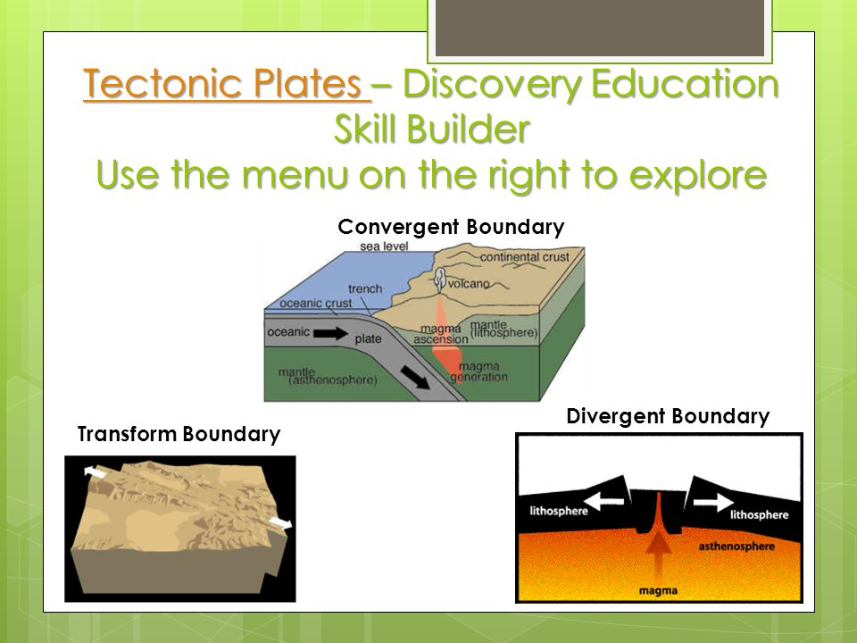 Tectonic Plates Tectonic Plates – Discovery Education Skill Builder Use the menu on the right to explore Tectonic Plates Transform Boundary Convergent Boundary Divergent Boundary asdfasdfasSDF