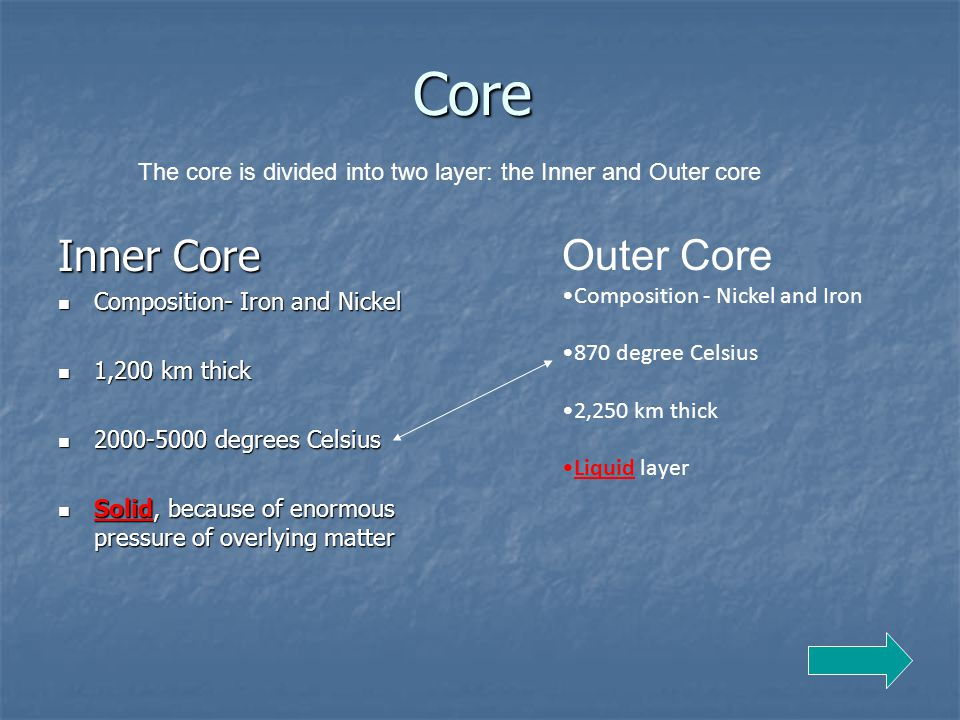 Core Inner Core Composition- Iron and Nickel Composition- Iron and Nickel 1,200 km thick 1,200 km thick 2000-5000 degrees Celsius 2000-5000 degrees Celsius Solid, because of enormous pressure of overlying matter Solid, because of enormous pressure of overlying matter The core is divided into two layer: the Inner and Outer core Outer Core Composition - Nickel and Iron 870 degree Celsius 2,250 km thick Liquid layer