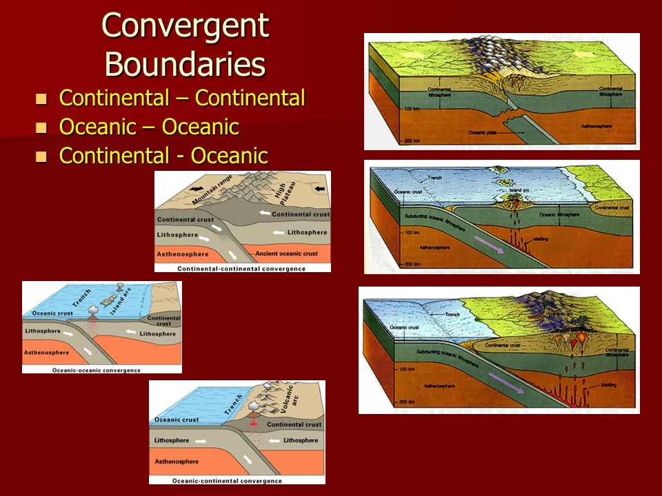 Convergent Boundaries Continental – Continental Continental – Continental Oceanic – Oceanic Oceanic – Oceanic Continental - Oceanic Continental - Oceanic