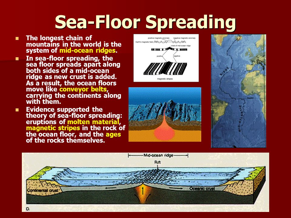 Sea-Floor Spreading The longest chain of mountains in the world is the system of mid-ocean ridges. In sea-floor spreading, the sea floor spreads apart
