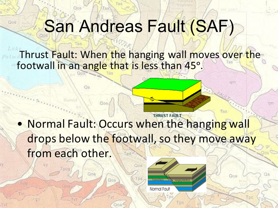 San Andreas Fault (SAF) Thrust Fault: When the hanging wall moves over the footwall in an angle that is less than 45ᵒ.