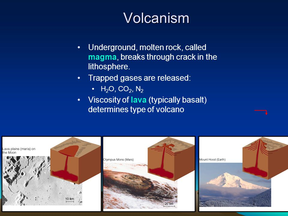 Volcanism Underground, molten rock, called magma, breaks through crack in the lithosphere. Trapped gases are released: H 2 O, CO 2, N 2 Viscosity of l