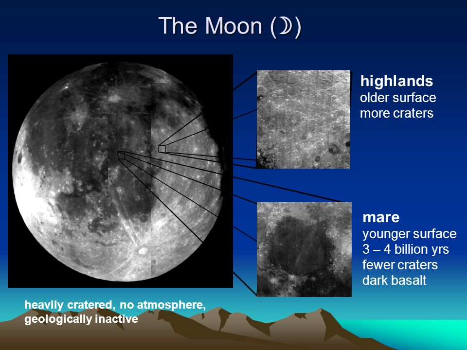 The Moon (  ) mare younger surface 3 – 4 billion yrs fewer craters dark basalt highlands older surface more craters heavily cratered, no atmosphere,