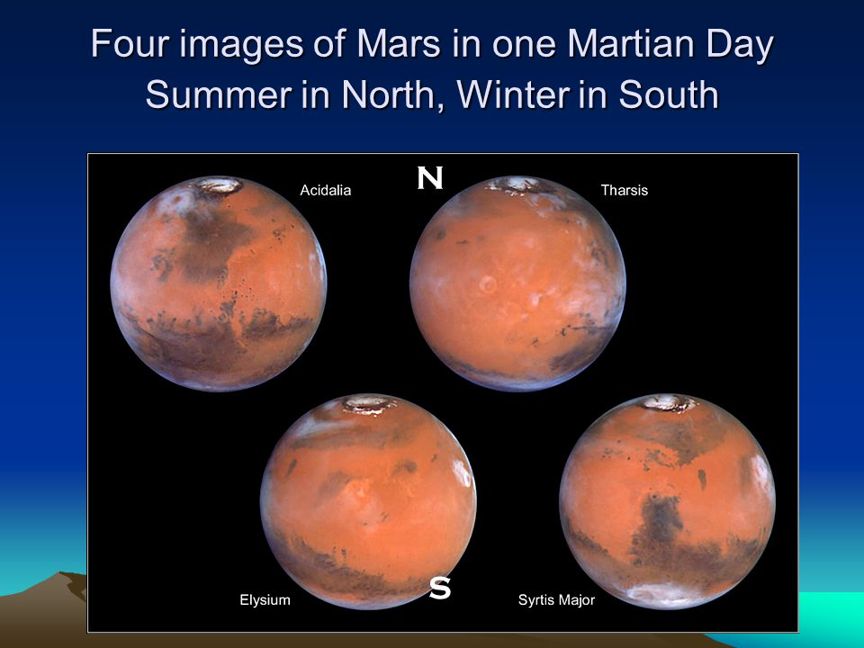 Four images of Mars in one Martian Day Summer in North, Winter in South N S