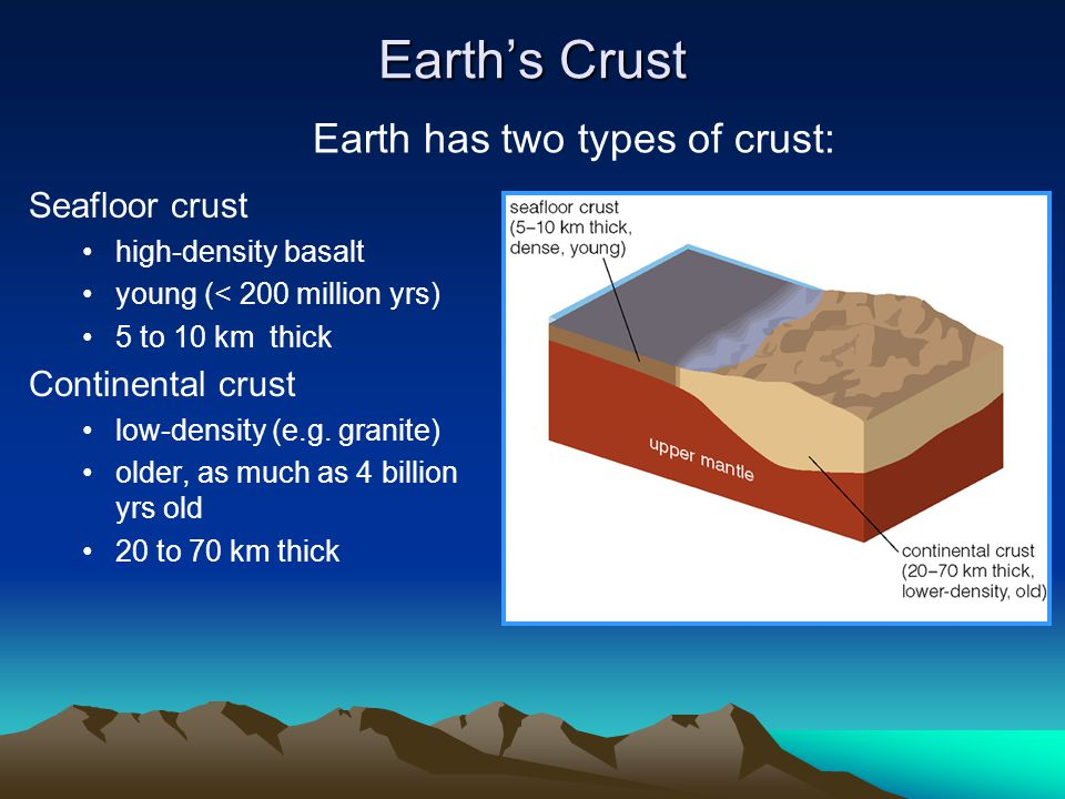 Earth's Crust Seafloor crust high-density basalt young (< 200 million yrs) 5 to 10 km thick Continental crust low-density (e.g. granite) older, as muc