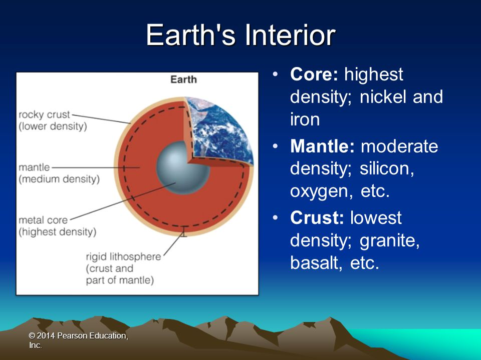 © 2014 Pearson Education, Inc. Earth's Interior Core: highest density; nickel and iron Mantle: moderate density; silicon, oxygen, etc. Crust: lowest d