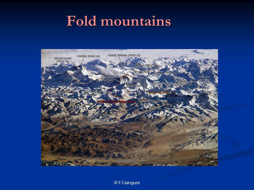 © F.Ciangura Fold mountains