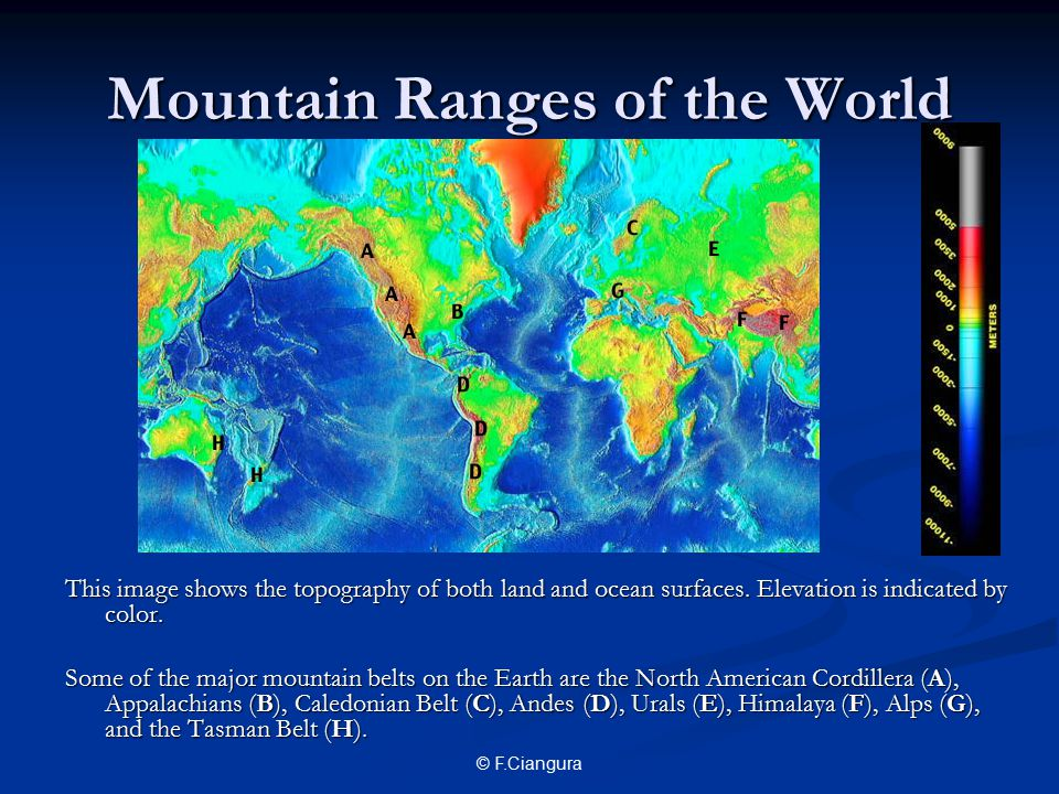 Mountain Ranges of the World This image shows the topography of both land and ocean surfaces.
