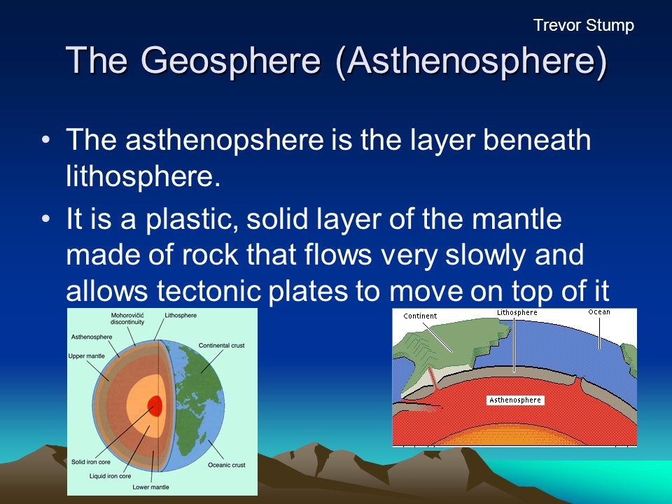 The Geosphere (Asthenosphere) The asthenopshere is the layer beneath lithosphere.