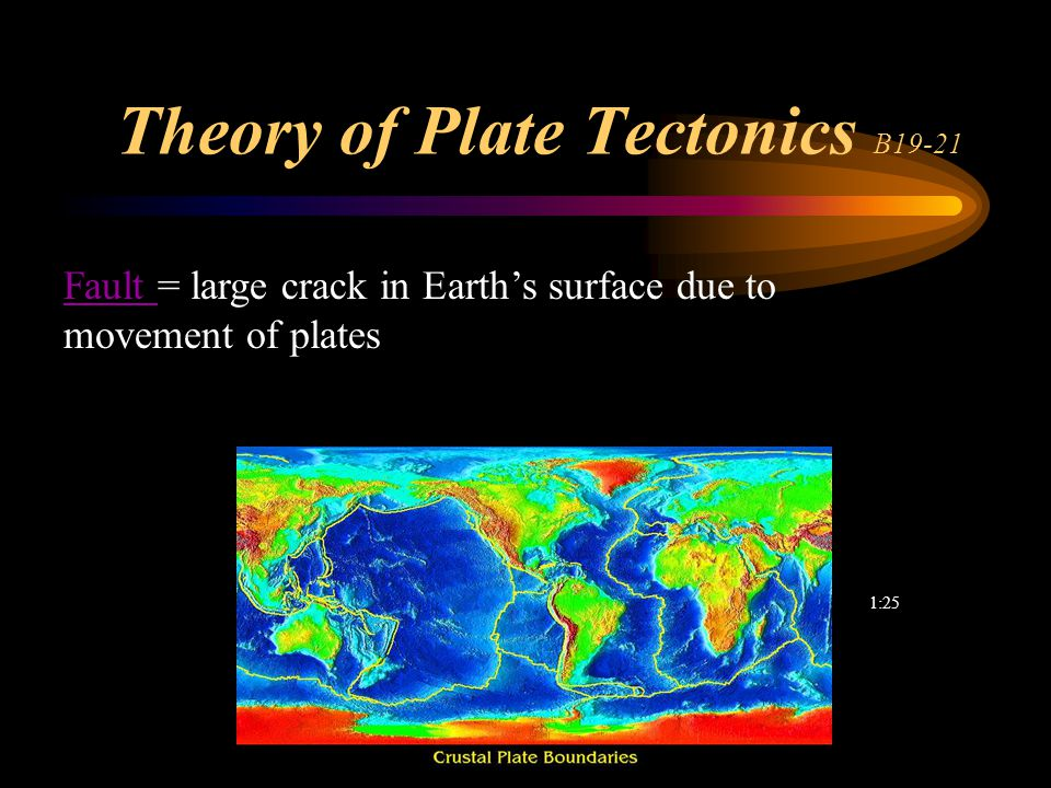 Theory of Plate Tectonics B19-21 1:25 Fault Fault = large crack in Earth's surface due to movement of plates