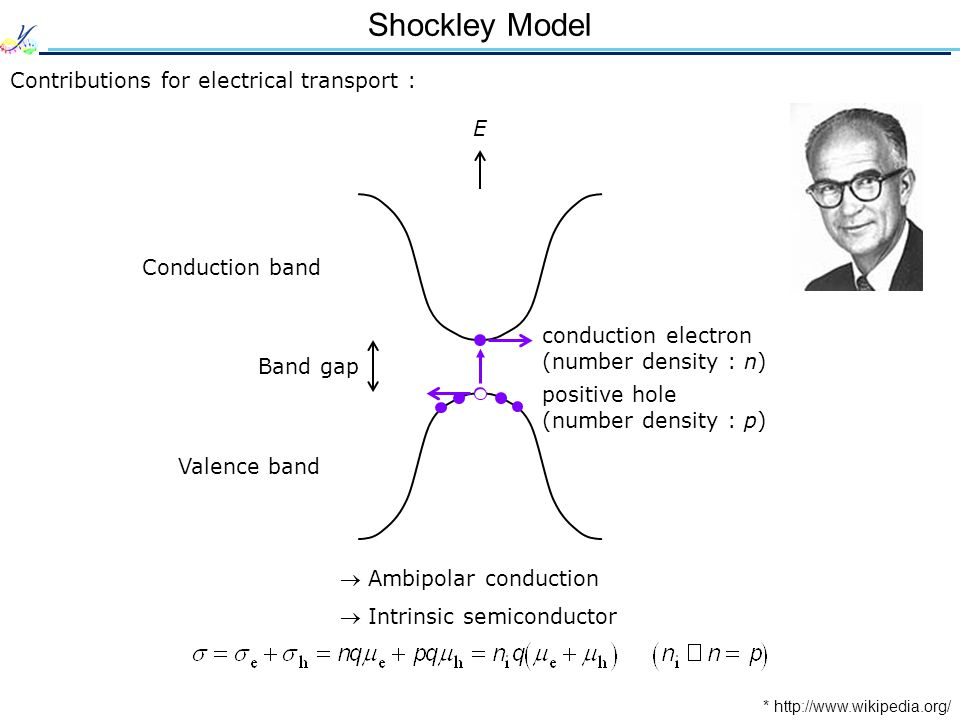 Shockley Model Contributions for electrical transport : E Conduction band Valence band Band gap conduction electron (number density : n) positive hole (number density : p)  Ambipolar conduction  Intrinsic semiconductor * http://www.wikipedia.org/