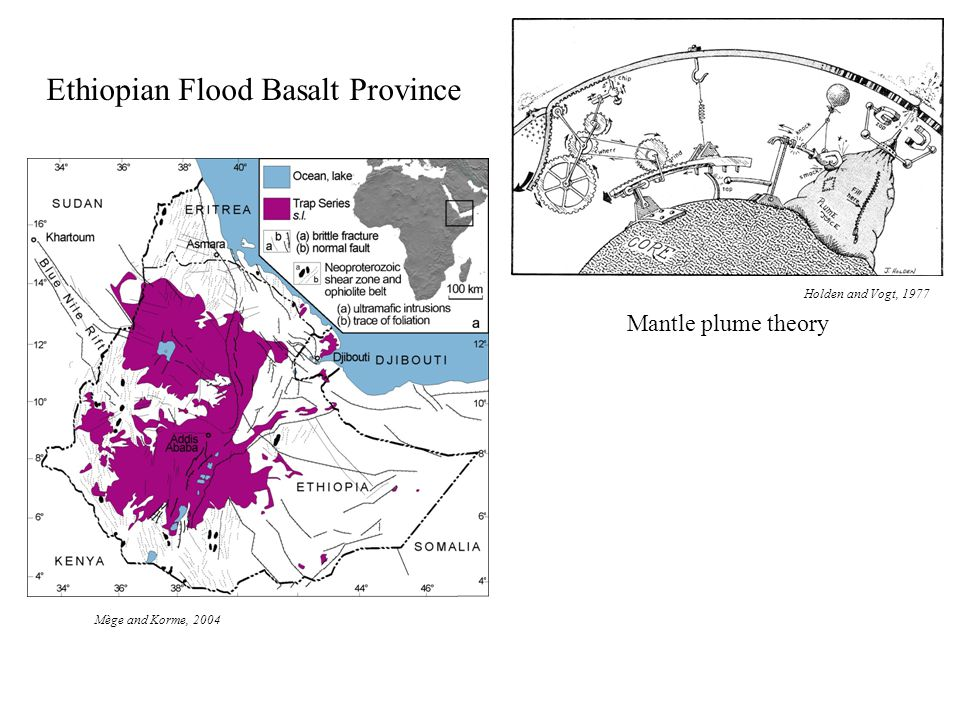 Ethiopian Flood Basalt Province Mège and Korme, 2004 Mantle plume theory Holden and Vogt, 1977