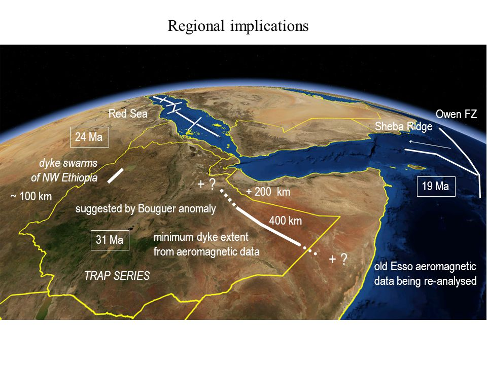 Regional implications minimum dyke extent from aeromagnetic data 400 km suggested by Bouguer anomaly + 200 km 31 Ma Red Sea 24 Ma 19 Ma Owen FZ Sheba Ridge dyke swarms of NW Ethiopia TRAP SERIES + .