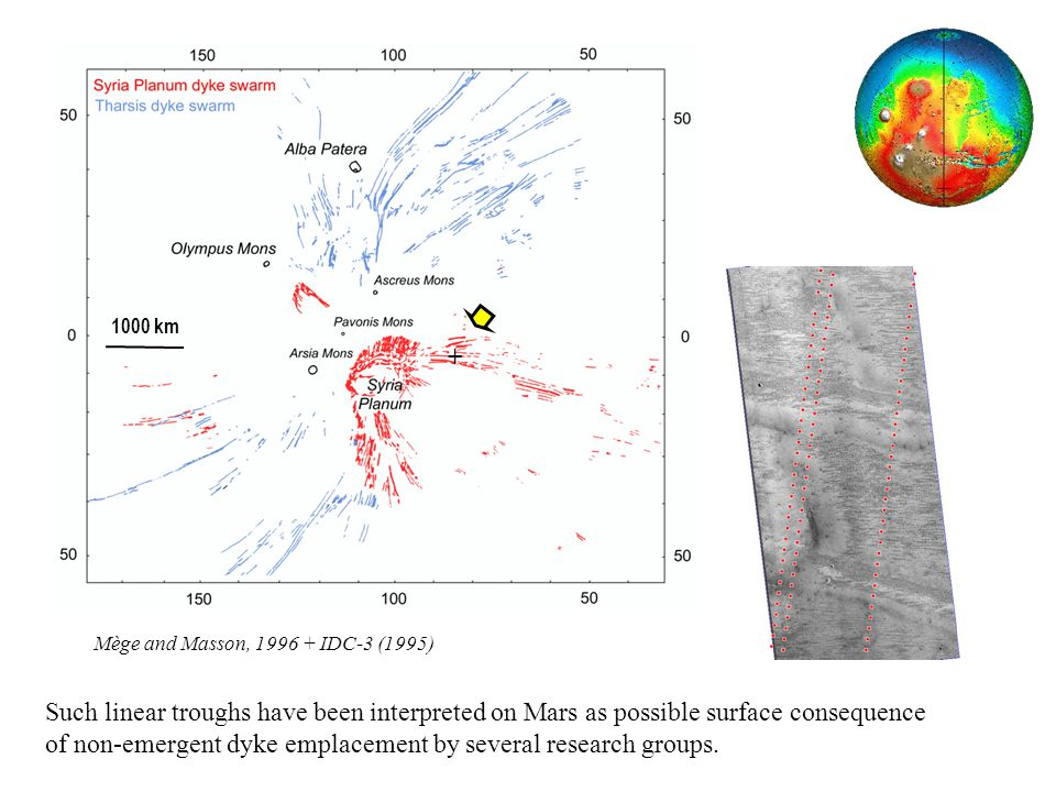 Gravity data AFAR 1976 mag data coverage 2008 mag data coverage The dyke trend can be traced across the magnetic data gaps no magnetic data coverage very weak to no magnetic data coverage The dyke trend may be followed along the Marda Fault Zone from the Afar margin to the Somalia boundary