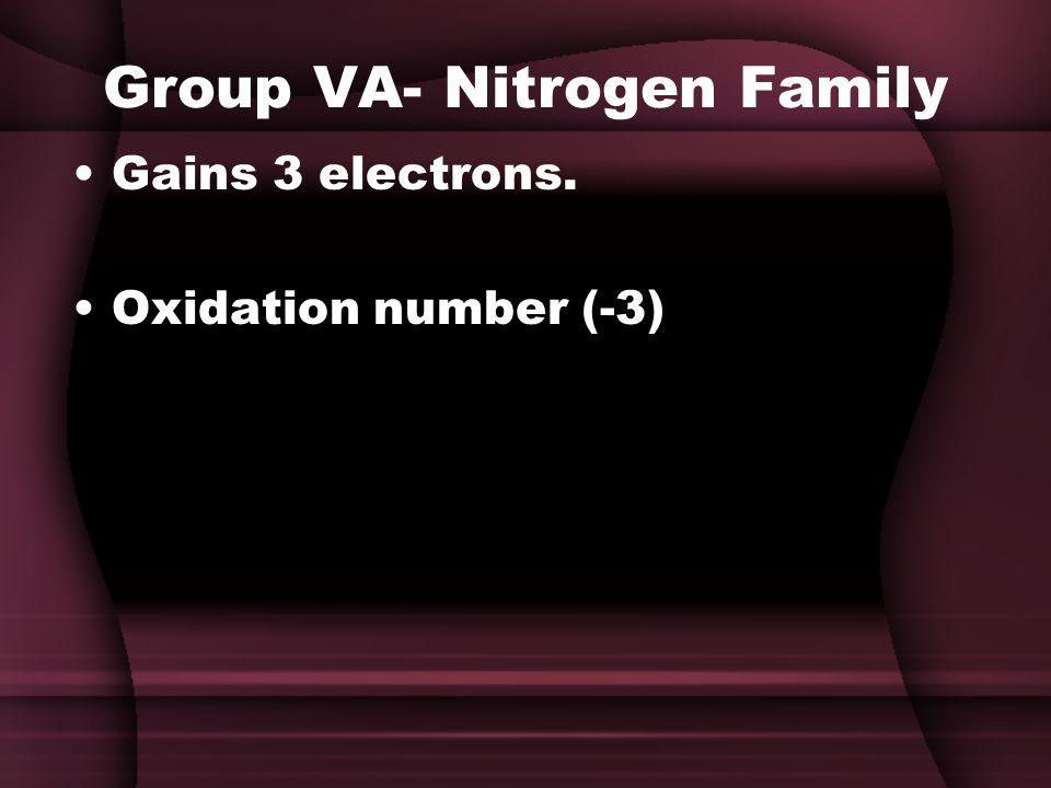 Group VA- Nitrogen Family Gains 3 electrons. Oxidation number (-3)