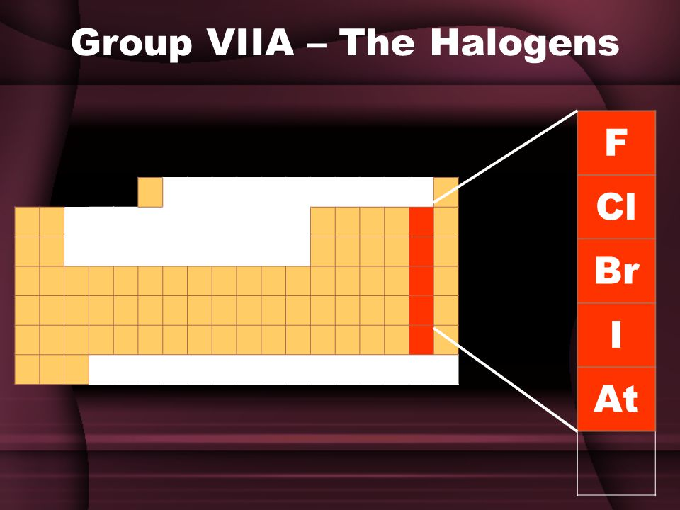 Group VIIA – The Halogens F Cl Br I At