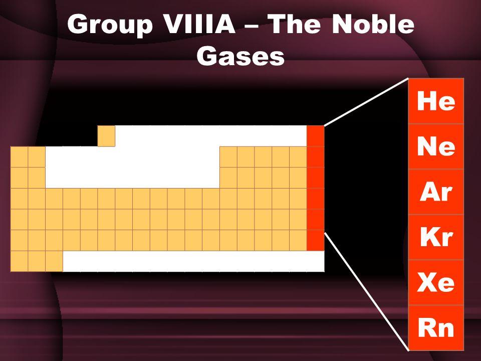 Group VIIIA – The Noble Gases He Ne Ar Kr Xe Rn