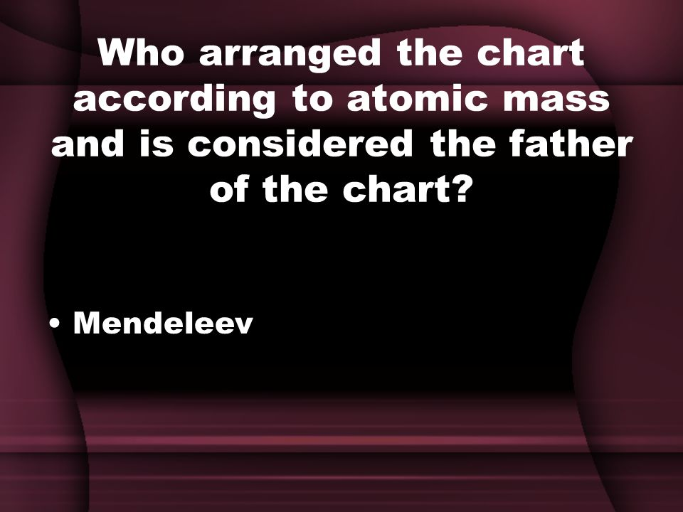 Who arranged the chart according to atomic mass and is considered the father of the chart.