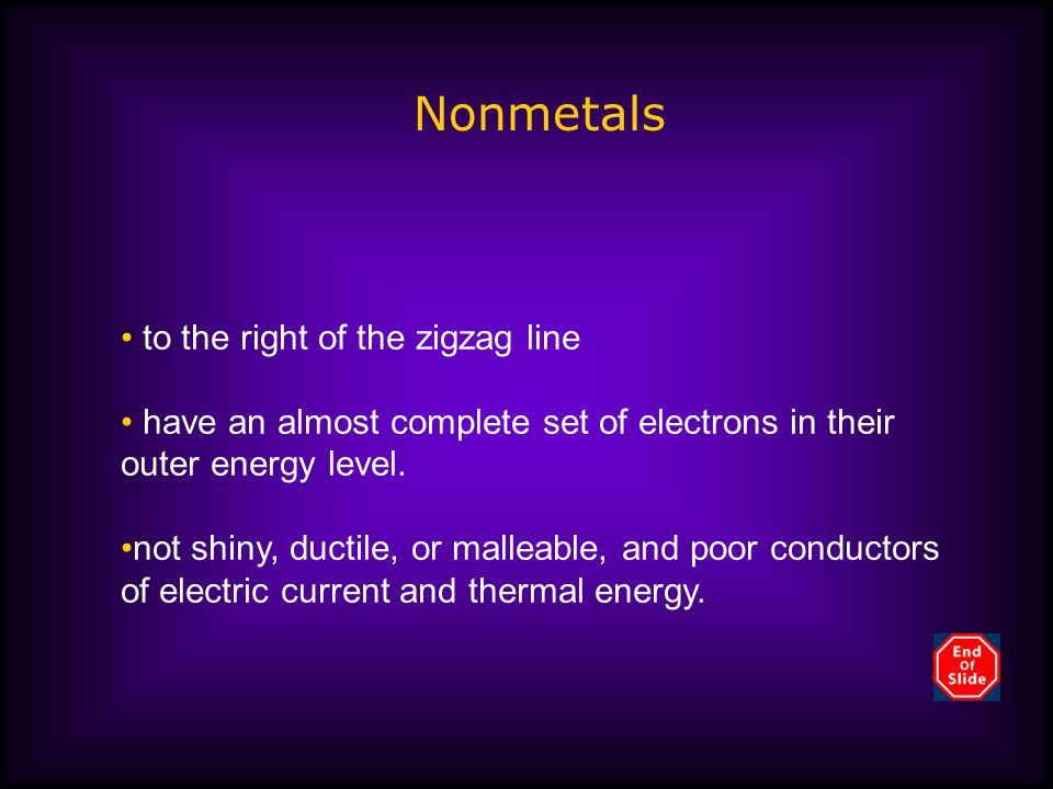 to the right of the zigzag line have an almost complete set of electrons in their outer energy level.