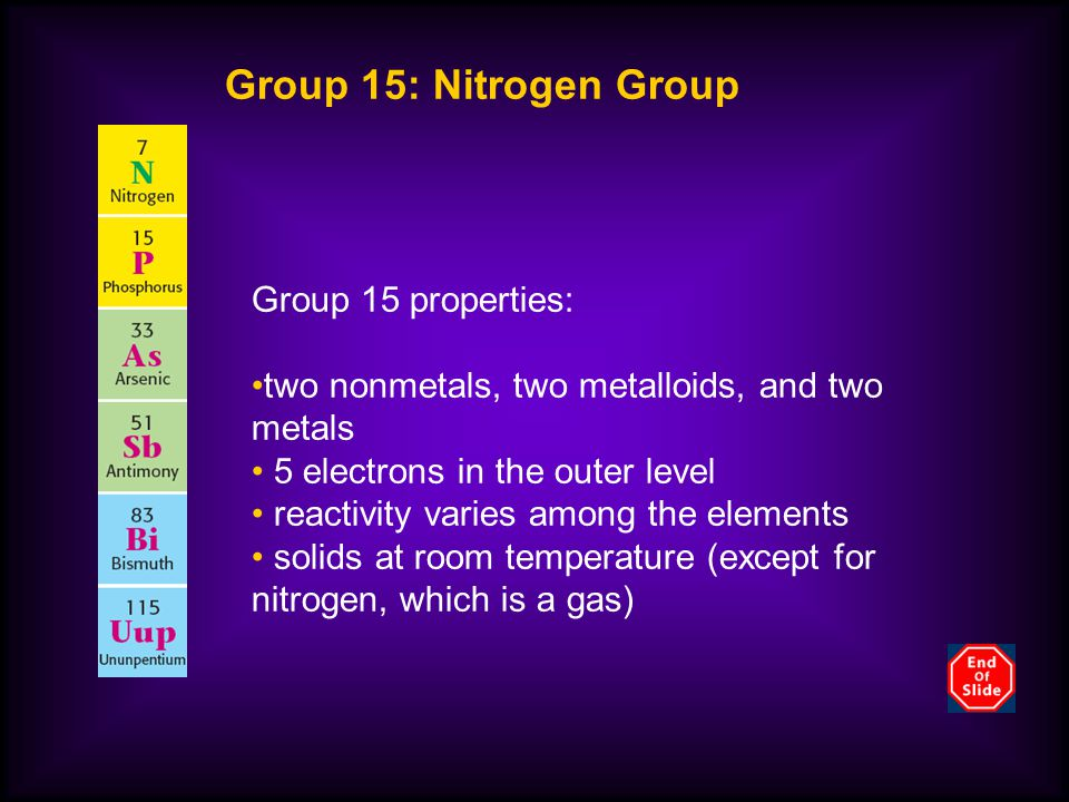 Group 15: Nitrogen Group Group 15 properties: two nonmetals, two metalloids, and two metals 5 electrons in the outer level reactivity varies among the elements solids at room temperature (except for nitrogen, which is a gas)
