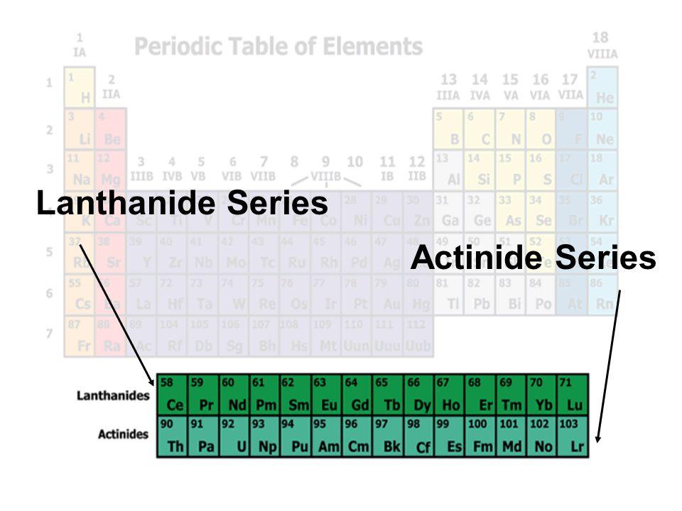Lanthanide Series Actinide Series