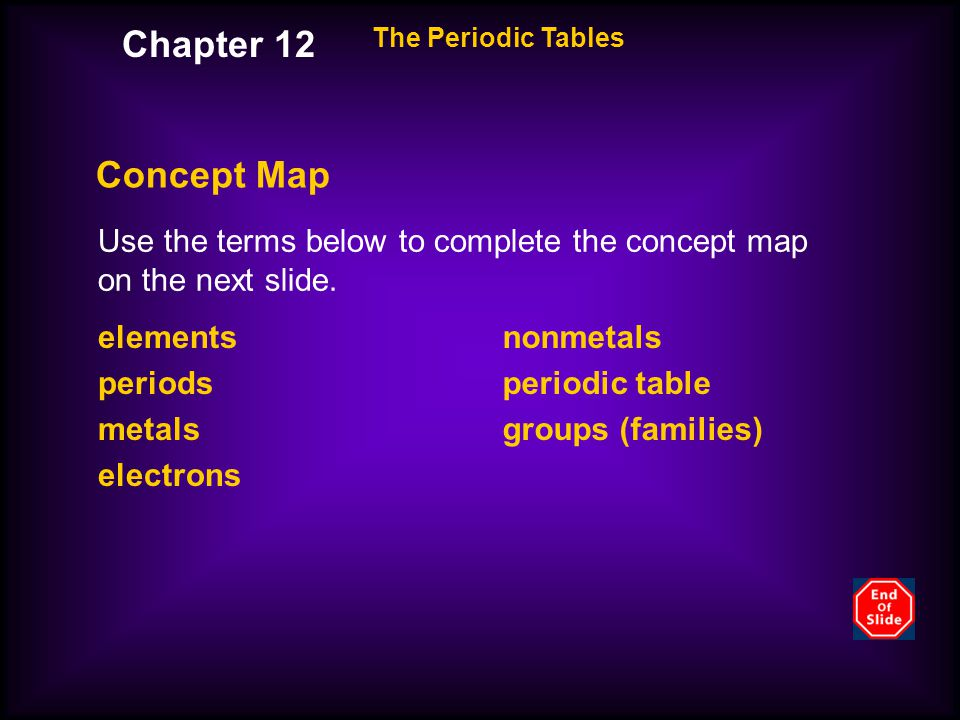The Periodic Tables Use the terms below to complete the concept map on the next slide.