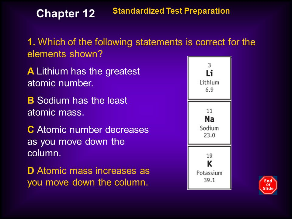 1.Which of the following statements is correct for the elements shown.