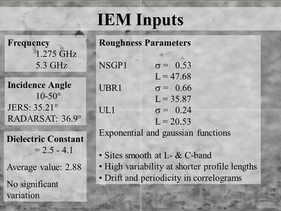 IEM Inputs Dielectric Constant = 2.5 - 4.1 Average value: 2.88 No significant variation Roughness Parameters NSGP1  = 0.53 L = 47.68 UBR1  = 0.66 L = 35.87 UL1  = 0.24 L = 20.53 Exponential and gaussian functions Sites smooth at L- & C-band High variability at shorter profile lengths Drift and periodicity in correlograms Frequency 1.275 GHz 5.3 GHz Incidence Angle 10-50° JERS: 35.21° RADARSAT: 36.9°
