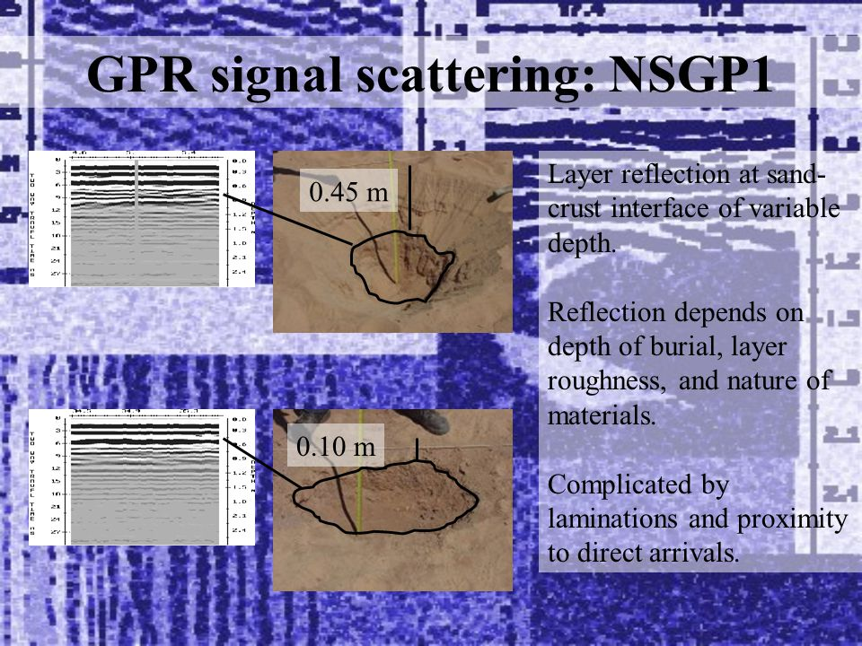 GPR signal scattering: NSGP1 Layer reflection at sand- crust interface of variable depth.