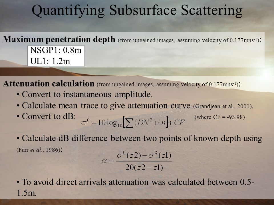 Quantifying Subsurface Scattering Attenuation calculation (from ungained images, assuming velocity of 0.177mns -1 ) : Convert to instantaneous amplitude.